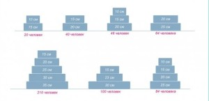 1394827456_infografika-svadebnyy-tort-small